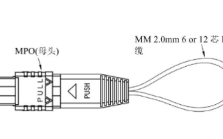 MPO/MTP回路器的工作原理是什么?