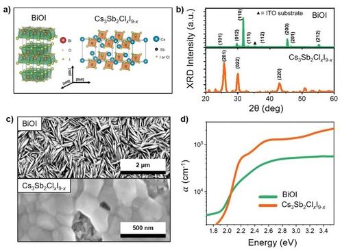 新型無鉛鈣鈦礦材料有利于提升光伏應用效率