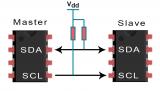 I2C的入門基礎知識,從I2C協議的硬件層,協議層