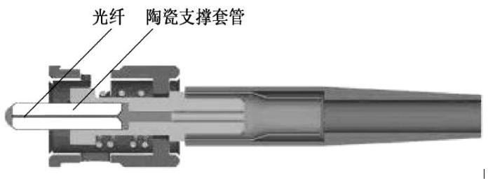 光纤连接器的结构/种类/性能指标