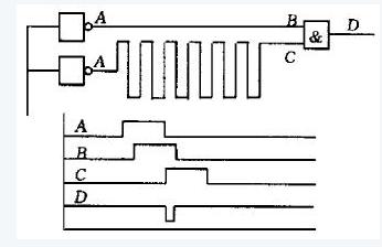 PCB如何抑制電磁干擾EMI的傳播