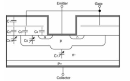 IGBT模塊動態參數的詳細資料說明