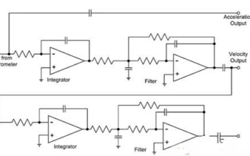 如何使用运算放大器实现各项模拟积分器的应用电路说明