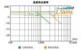 日本电产三协正式开始在中国扩大S-FLAGⅡ的销量