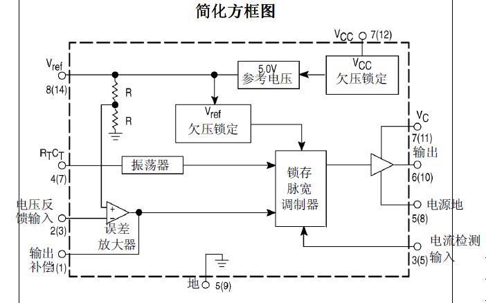 UC3842A和UC3843A高性能电流模式控制器的数据手册免费下载