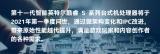 英特尔发布了第十代智能英特尔酷睿S系列处理器