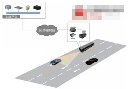 移动式公交车道违法装监测系统的结构功能及应用优势