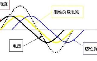 电瓶修复的小知识,关于电压电流知识的简单讲解