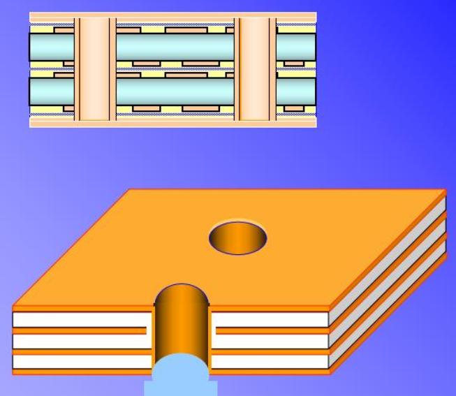 PCB設計之電鍍制作