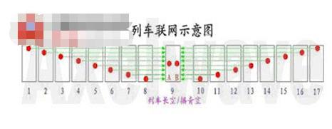 列车无线监控系统的结构组成及方案设计