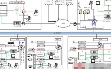 轨道交通视频监控系统的功能及实现设计
