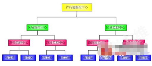 中兴通讯ZXFIS系统的结构组成及应用优势分析