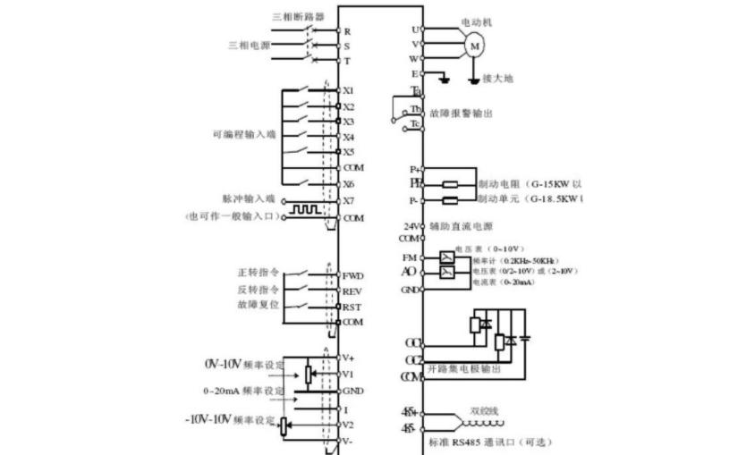 变频电机的原理和如何进行接线的详细介绍