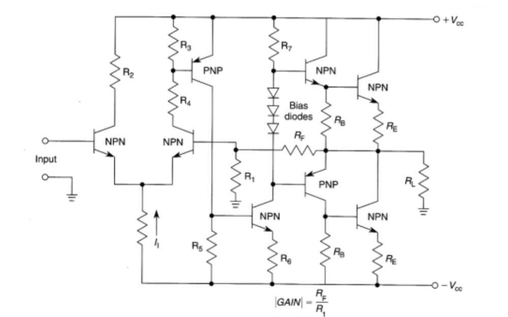 功率放大器的有哪些类型详细说明