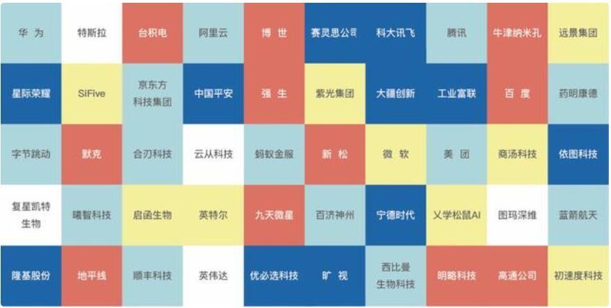 中国5G拿下三个第一?2020年5G行业十大事件回顾