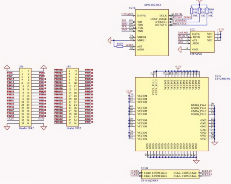 FPGA電源設計部分電路原理圖解析