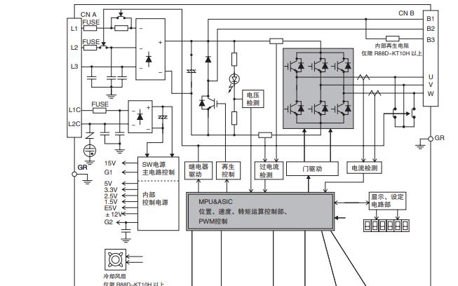 欧姆龙OMNUC G5系列伺服驱动器的说明书免费下载