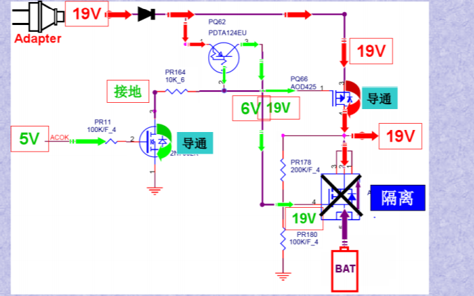 MOS場效應管的基礎知識詳細介紹