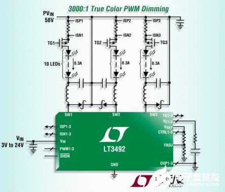 Linear DC/DC转换器LT3492的优势、特点和适用范围