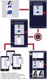 社交网络上的图正被Deepfake机器人用来生成...