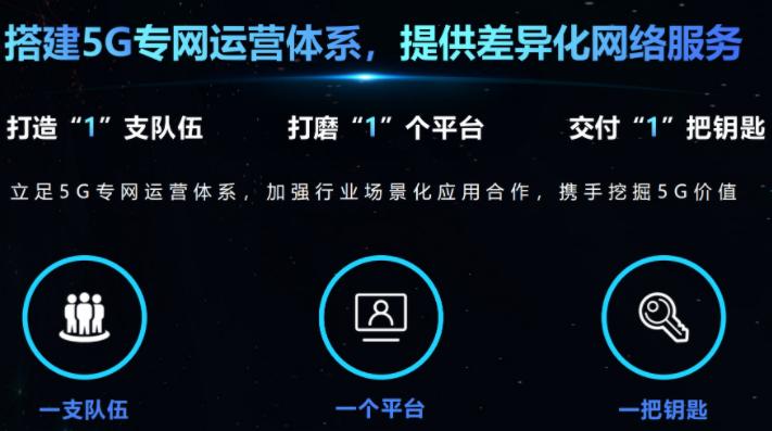 中国移动一站式5G专网运营平台,助力5G To B业务