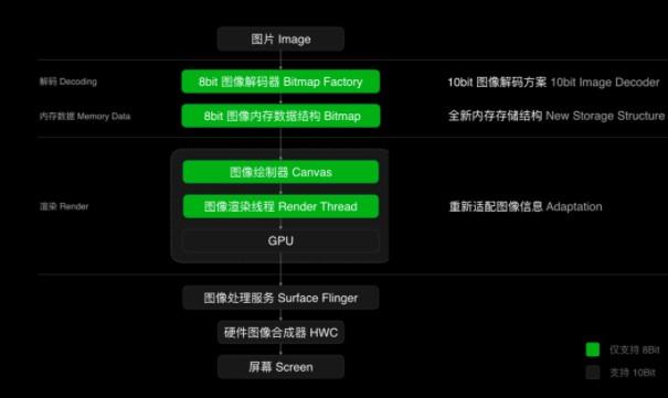 浅谈OPPO设计的首个Android全链路色彩管...