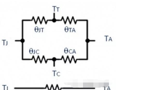 功率器件结温和壳顶温度有什么区别