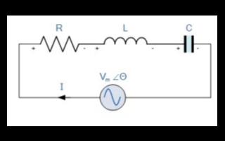 串联谐振电路的详细资料介绍