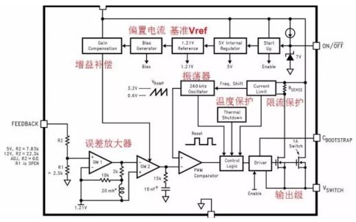 開關電源IC的內部設計原理和結構
