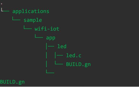 鸿蒙系统开发之实现LED灯闪烁免费下载