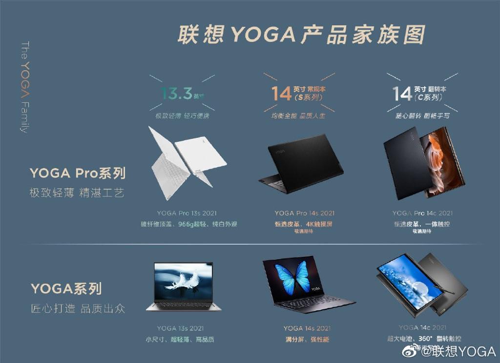 聯想YOGA Pro系列筆記本將在下周發布