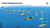 水下智能装备企业「深之蓝」宣布完成了2亿元Pre-IPO轮融资