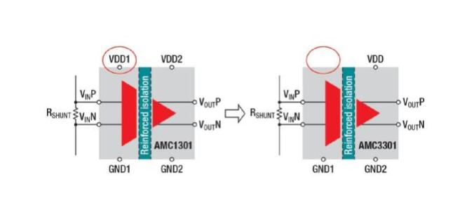 利用單電源隔離放大器和ADC簡化隔離電流和電壓感應設計