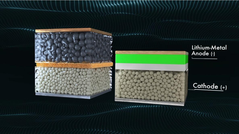 比尔盖茨投资的锂电池企业QuantumScape...