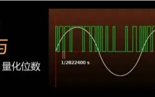 兩種提升語音芯片音質方法的原理以及區別