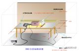 静电放电测试实验分析