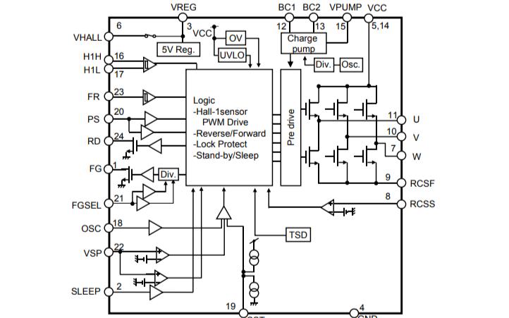 AN44140A三相无刷电机驱动集成电路的数据手册免费下载