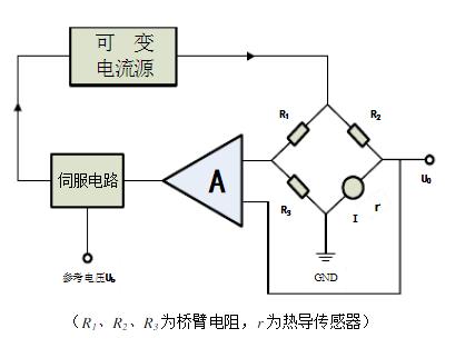 熱導式氣體傳感器的工作原理