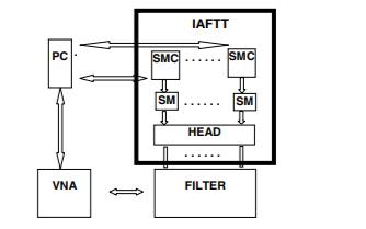 微波和毫米波電路系統的PDF電子書免費下載
