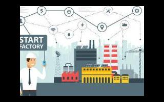 节卡机器人:全力推动智慧工厂的加速发展