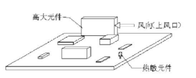 PCB设计需要考虑的散热问题