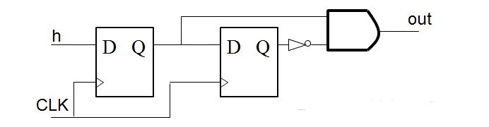 FPGA工程的Verilog HDL初學者設計要點