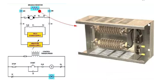 智能車模電機驅動上制動電阻的作用分析