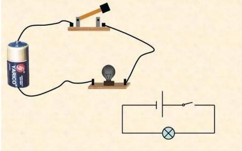 怎么样才能怎么根据原理图连接实物图