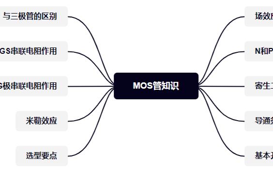 简单总结MOS管及其扩展的知识