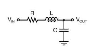 如何查看二階濾波器的奈奎斯特圖