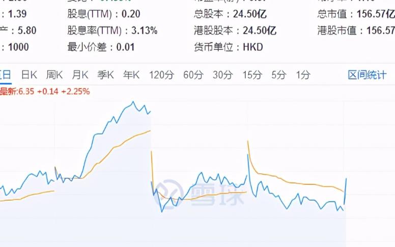 TCL电子营收与净利双增 但资本市场反应却出乎意...