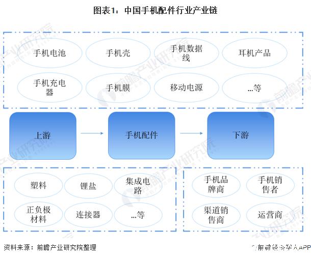 中国集成电路产业销售额为3539亿元,同比增长16.1%