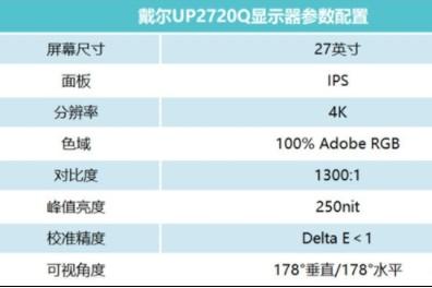 关于戴尔UP2720Q显示器性能测试介绍