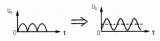 單向脈動性直流電壓的特點